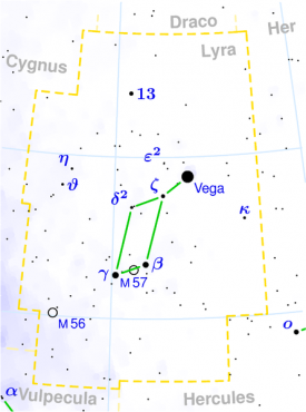 Lyra constellation