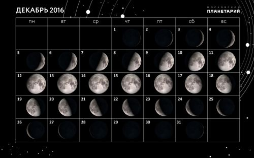 2016 Decembers Moon phases