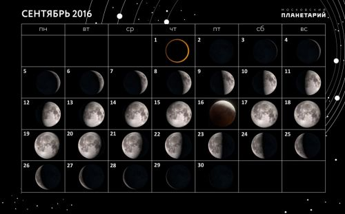 2016 Septembers Moon phases