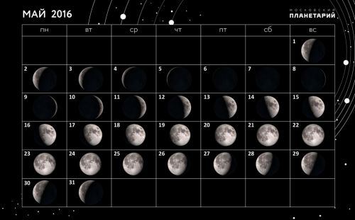 2016 Mays Moon phases