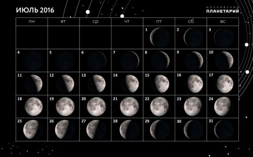 2016 Julys Moon phases