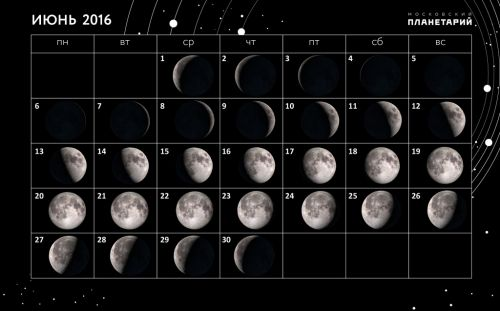 2016 Junes Moon phases