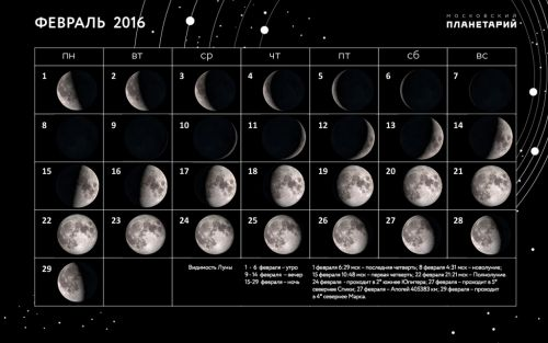 2016 Fabruarys Moon phases