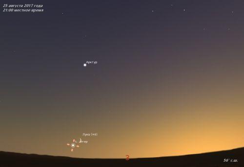 2017-08-25 21h 56n Moon-Jupiter