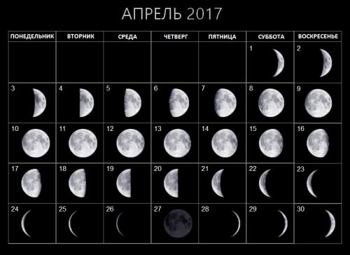 2017 Aprils Moon phases