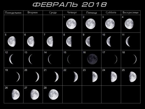 2018 Febrarys Moon phases