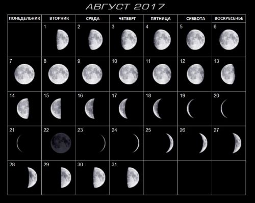 2017 Augusts Moon phases