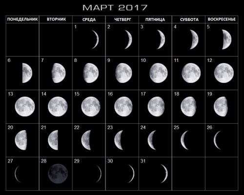 2017 Marchs Moon phases
