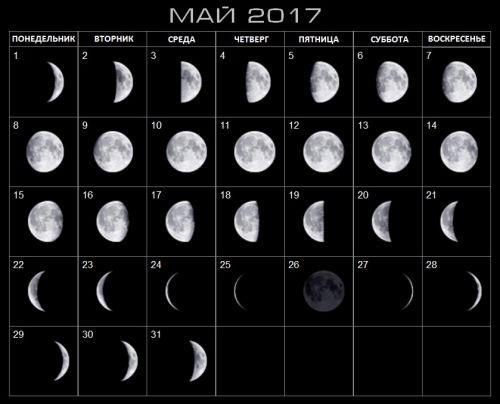 2017 Mays Moon phases