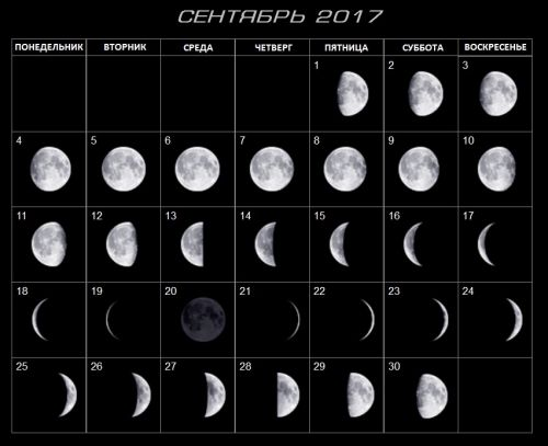 2017 Septembers Moon phases