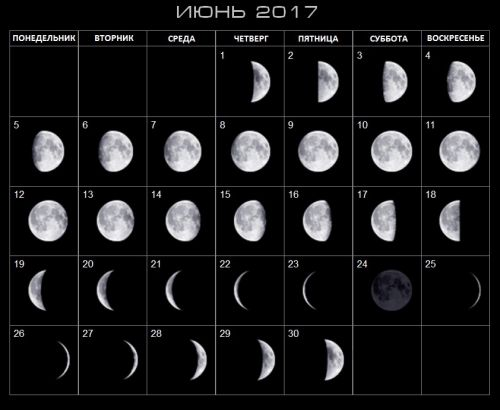 2017 Junes Moon phases