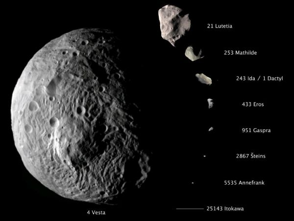 Vesta_and_some_other_asteroids_1024