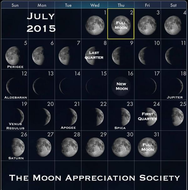 2015 Julyes Moon phases