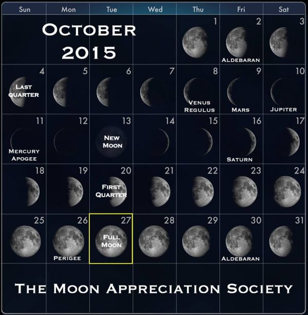 2015 Octobers Moon phases