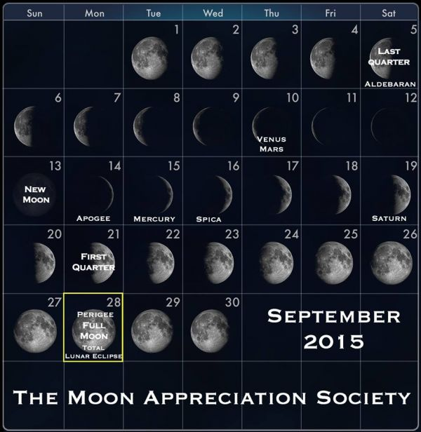 2015 Septembers Moon phases