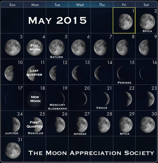 2015 Mays Moon phases