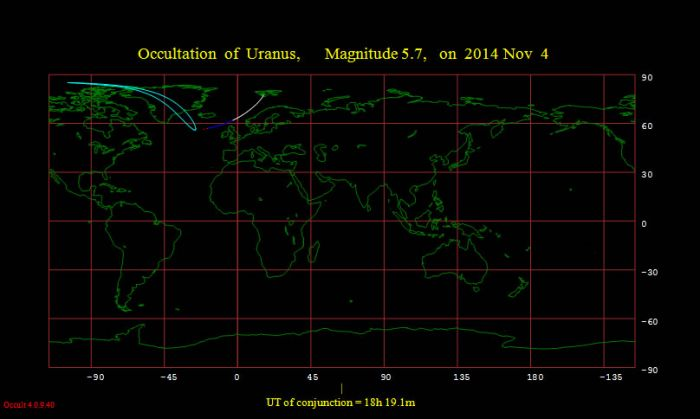 2014-11-04 Occultation of Uranus